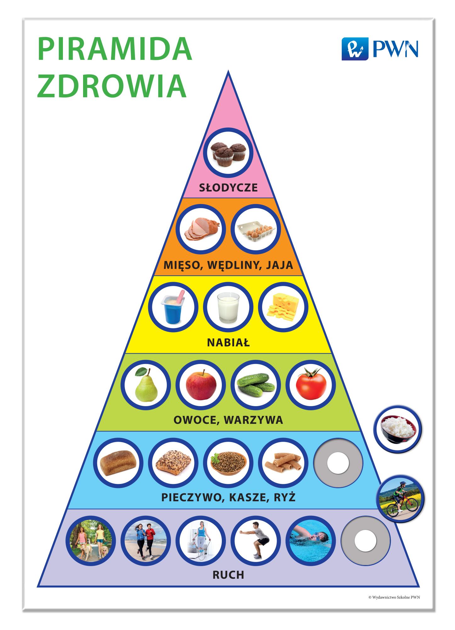Piramida_zdrowia.jpg